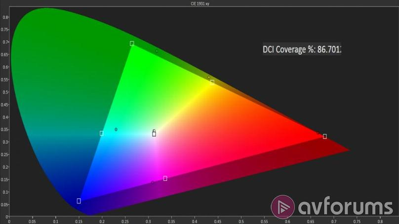 JVC DLA-X5000 Picture Settings - Calibrated