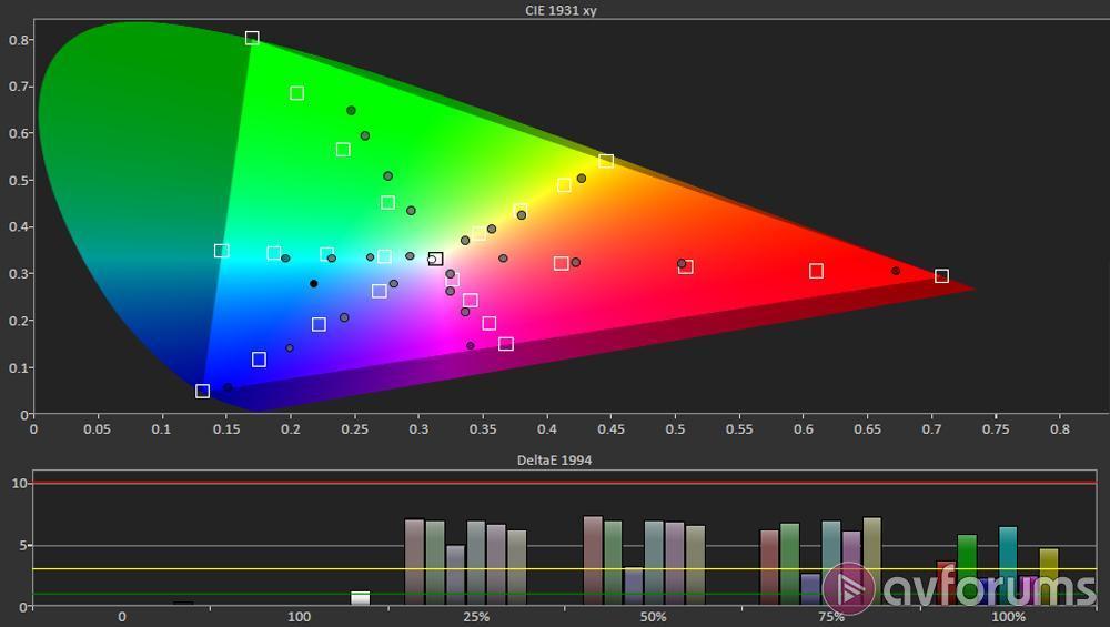 Samsung KS9000 (UE55KS9000) UHD 4K TV Review | AVForums
