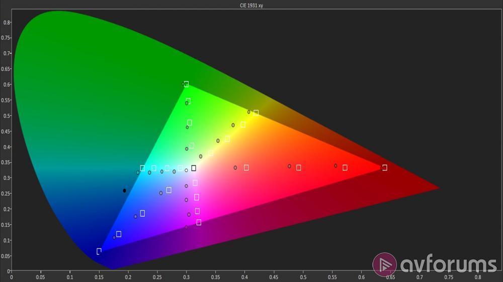 Samsung KS8000 | Samsung UE55KS8000 4K HDR TV Review | AVForums