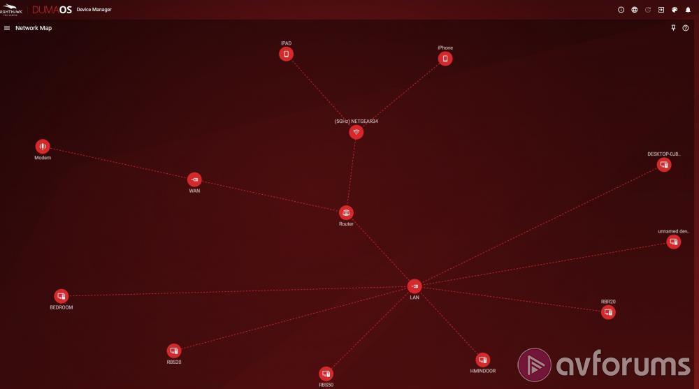 Netgear XR700 Gaming Router Review   AVForums