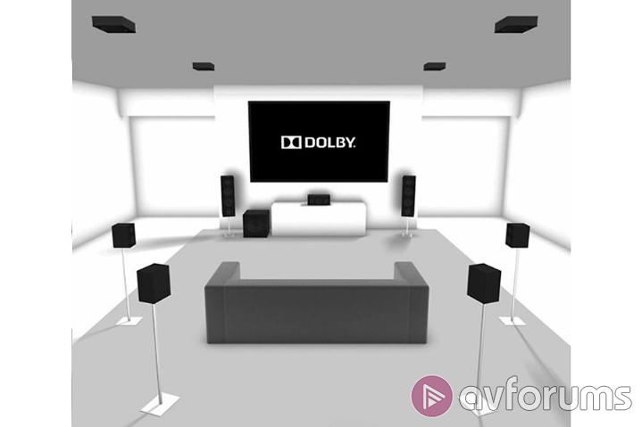 A Guide To Dolby Atmos In The Home Avforums