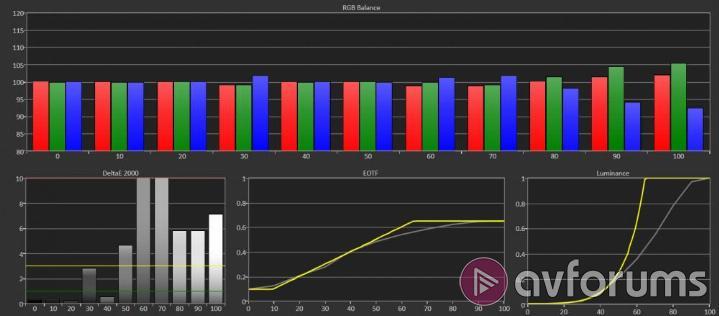 Acer 4k Dlp V9800 Projector Review Avforums