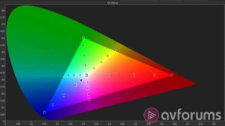 Sony VPL-VW260ES Picture Settings – Calibrated