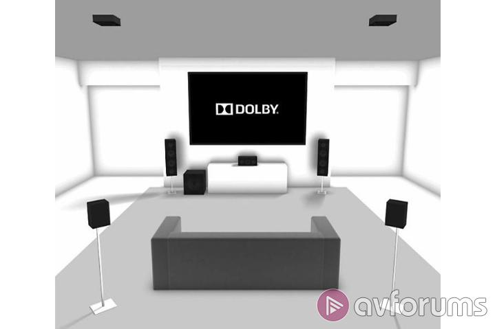 A Guide to Dolby Atmos in the Home