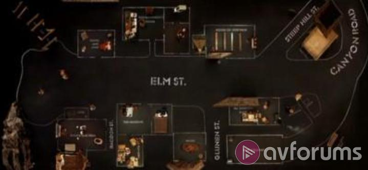 Dogville Picture