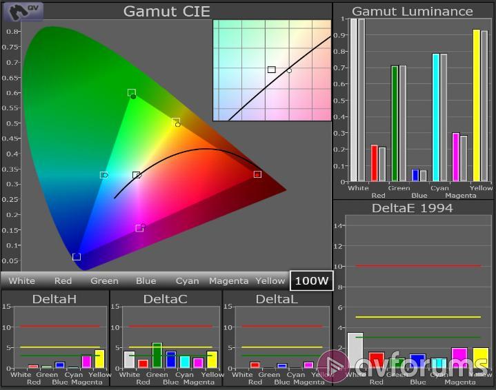 JVC X70 D-ILA Projector Review   AVForums