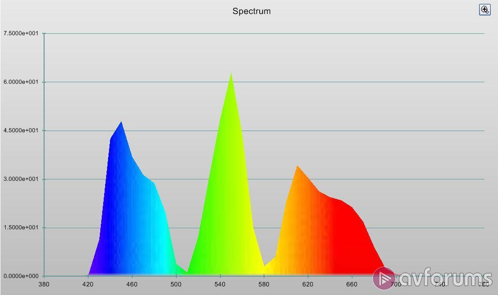 JVC HD950 DILA Projector Review   AVForums
