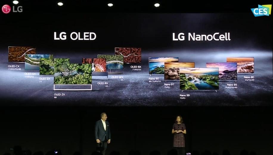 CES 2020 News: LG launches new 4K and 8K OLED TV line-up