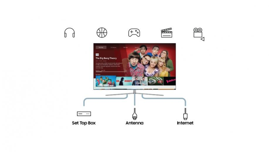 CES 2018 News: Samsung aiming to put 2018 Smart TVs at the centre of your life