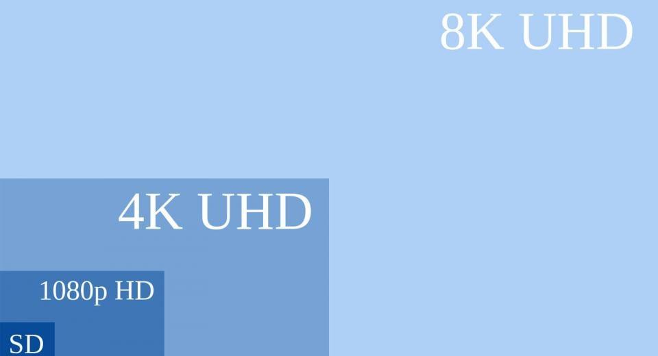 HD Ready? Full HD? 4K? Ultra HD? What does it all mean?