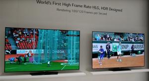 What is High Frame Rate (HFR)?