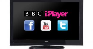 Finlux Smart TV System 2013 Review