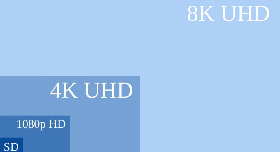 HD Ready? Full HD? 4K? Ultra HD? What does it all mean? | AVForums