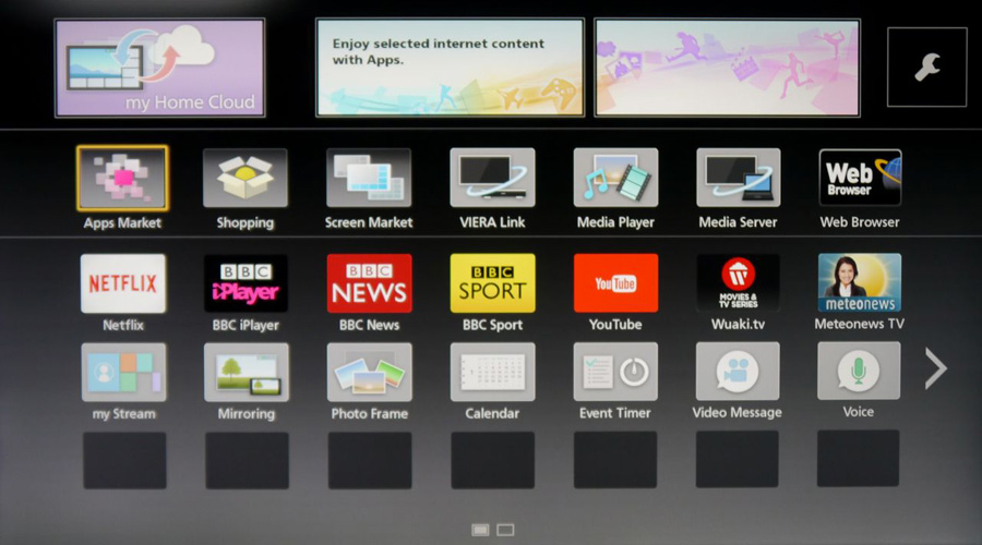 Panasonic Smart TV System 2014 Smart TV System Review